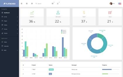 Dealer Platform ECU Remapping