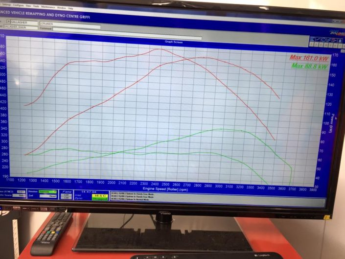 land cruiser ecu remap dyno